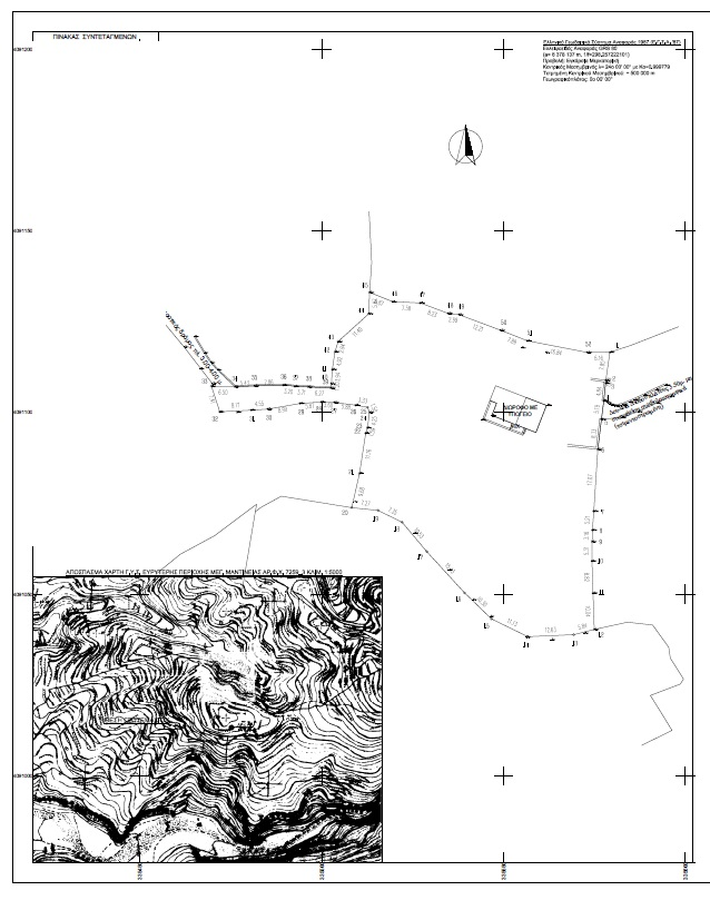 Plot topographic